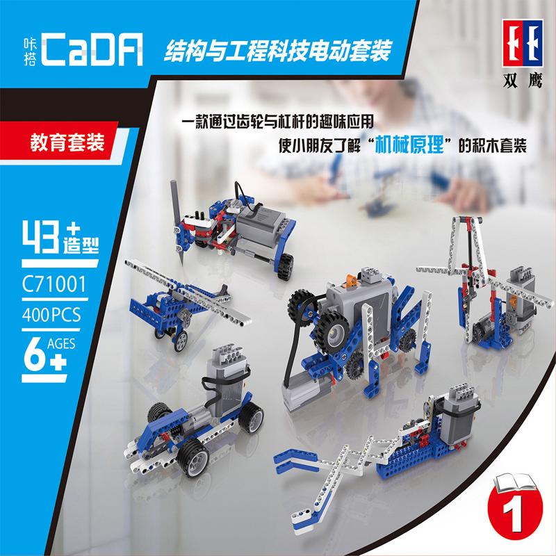 1162 - CADA Block
